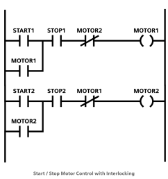 motor control interlocking ladder logic [ 900 x 900 Pixel ]