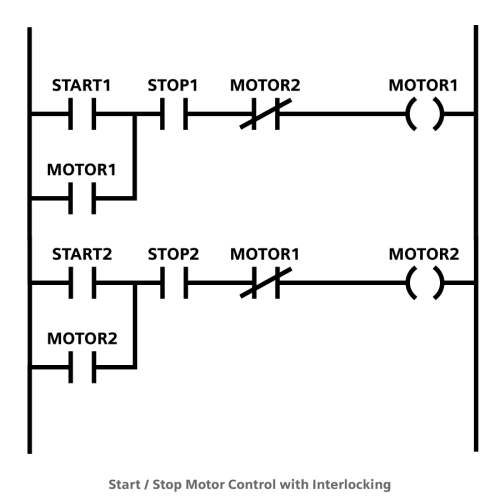 small resolution of motor control interlocking ladder logic