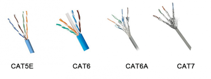 Bare Solid Copper High Speed Ethernet Cable Cat6A UTP Type
