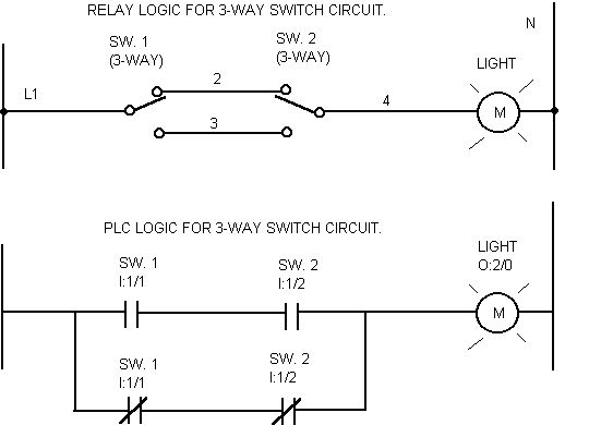 3 way switch ladder diagram kenwood radio ear mic question plcs net interactive q a third you duplicate the hard wired logic using plc