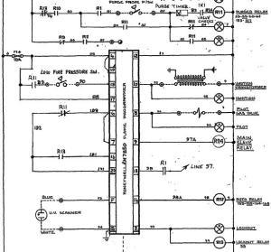 RM 7850 Burner controllers  PLCS  Interactive Q & A