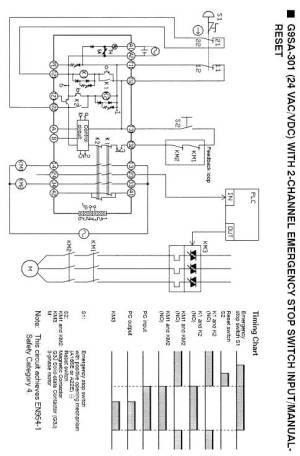 EStop Circuit  PLCS  Interactive Q & A