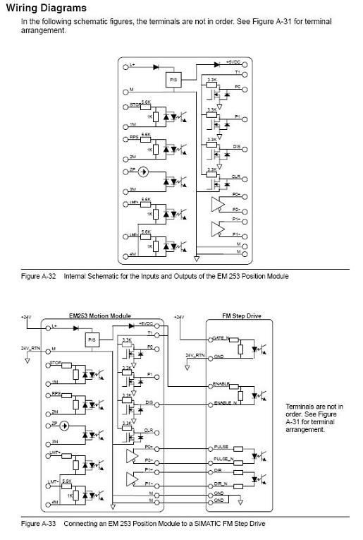 Plc Diagram Circuit – The Wiring Diagram