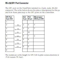 Rs232 To Rj45 Null Modem Wiring Diagram 2 Amp Difference Between A 1747 Cp3 And Normal Rs 232 Cable Scnm9ff If The Slc S Port Is Configured For Df1 Then Your Going Need Usb Serial Adapter Keyspan Brand Best You Can Get One At Link Below