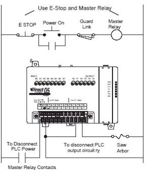 240V power supply wiring diagram  PLCS  Interactive