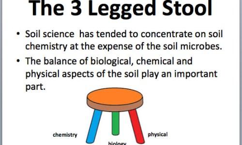 soil stool