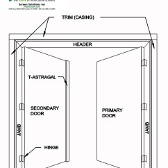 Double Door Parts Diagram 2000 Kia Sportage Wiring Doorway Identification Retractable Screens For