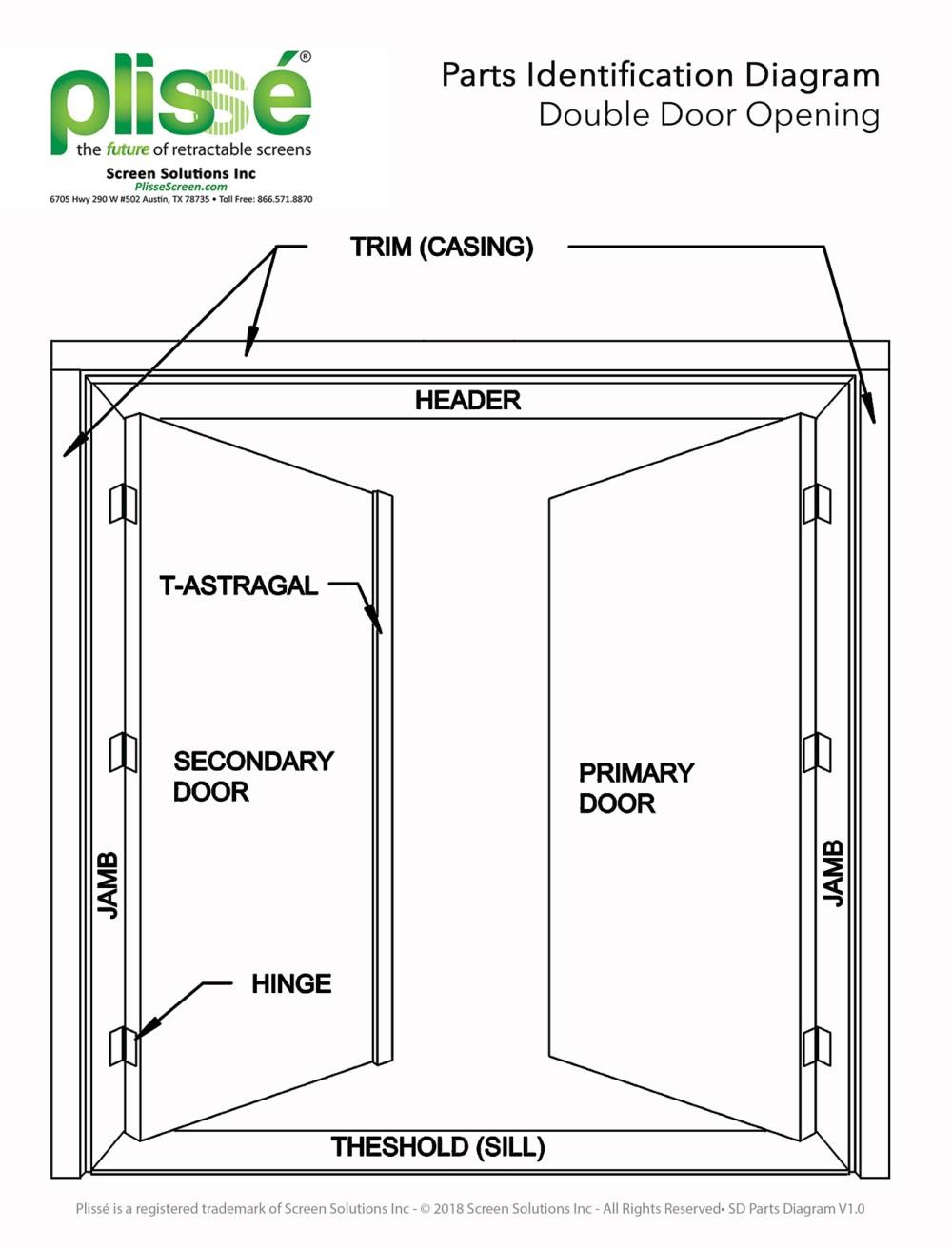 medium resolution of double door diagram wiring diagram for you