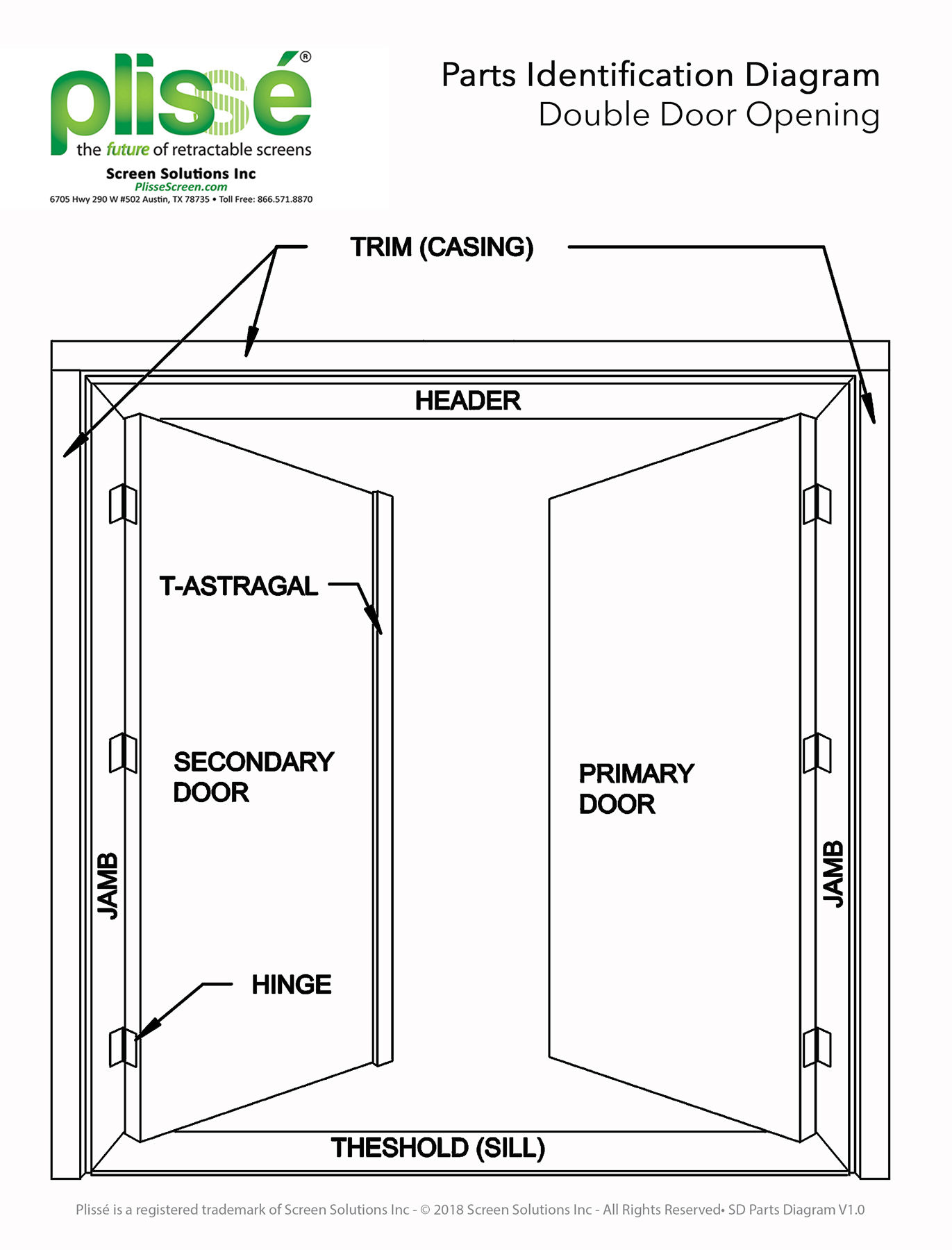 hight resolution of double door diagram wiring diagram for you