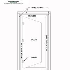 Double Door Parts Diagram Of Human Cartoon Doorway Identification Retractable Screens For