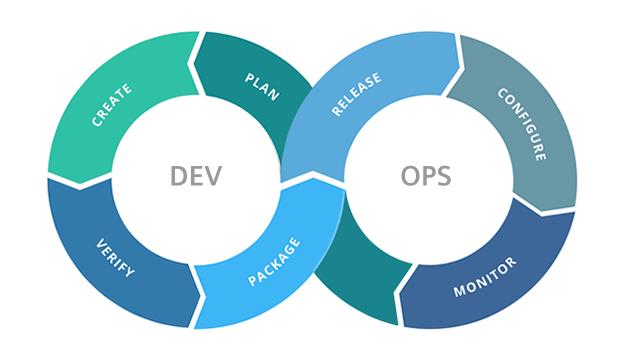 software build release management