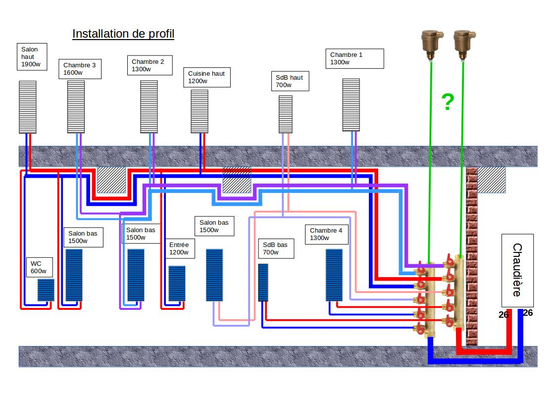Demande De Conseil Pour Installation Chauffage Central Multicouche Page 1 Installations De Plomberie Sanitaire Schemas Plombiers Reunis