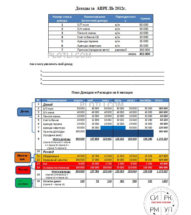 Пример-заполнения-Краткосрочного-бюджета1