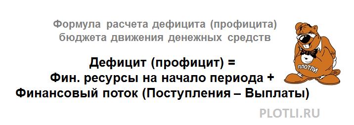 ошибка 1-1- plotli.ru