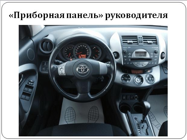 plotli.ru-Плотницкая-Причины неэффективности бюджетирования-1