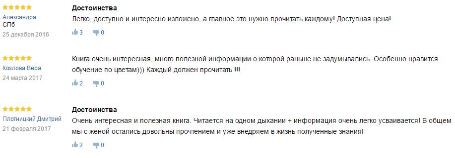 Отзывы Александры, Веры Козловой и Дмитрия о книге Ларисы Плотницкой «Как сделать так, чтобы в семье были деньги»