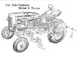 Plough Book Sales: Allis Chalmers