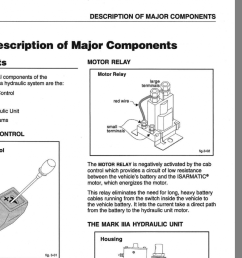 view attachment 177105 this what your relay solenoid should be  [ 899 x 1600 Pixel ]