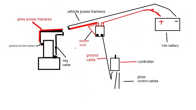 Wiring Diagram For Western Unimount wiring harness western