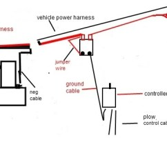Western Unimount Plow Wiring Diagram Ifor Williams For Old Plowsite Missing The Jumper Wire