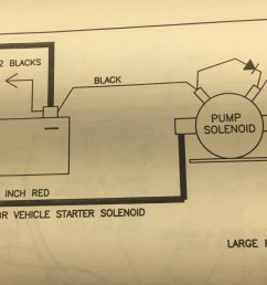 hiniker snow plow straight blade plowsite on meyers wiring harness diagram holland fifth wheel  [ 1600 x 794 Pixel ]