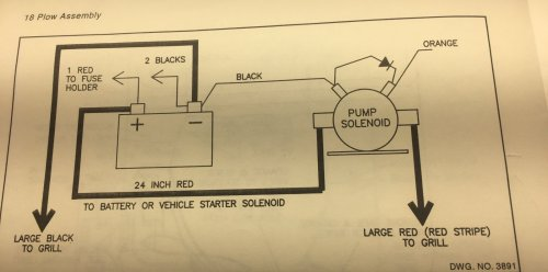 small resolution of  hiniker snow plow straight blade plowsite on meyers wiring harness diagram holland fifth wheel