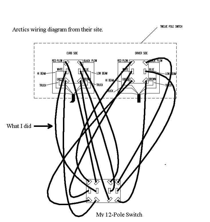 snow plow wiring diagram for switch meyer snow plow toggle