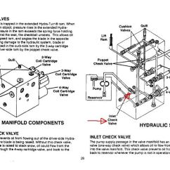 Western Unimount Relief Valve 2009 Pontiac G6 Stereo Wiring Diagram Only Angles To The Left Plowsite Here Is A Link Mechanic S Guide Download It And Save Your Computer This Will Help Has Test Procedures Pressure Pump Pg 46