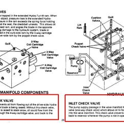 Western Unimount Relief Valve 1969 Mustang Alternator Wiring Diagram Only Angles To The Left Plowsite Just A Jpg