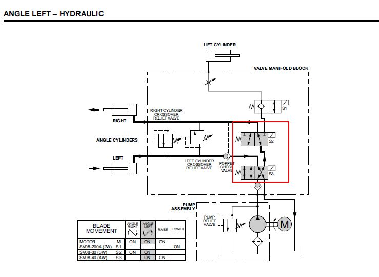western unimount relief valve 3 way dimmer switch wiring diagram issue turning plowsite did u bench test the valves