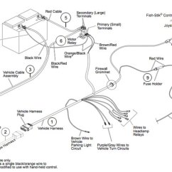 Curtis Plow Wiring Diagram 12v Led Trailer 2 Plug Fisher Mm1 - Clicking At Pump Blade Does Not Move | Plowsite