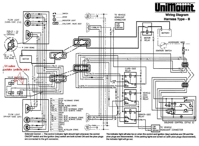 Old Western Plow Solenoid Wiring Diagram Free Download