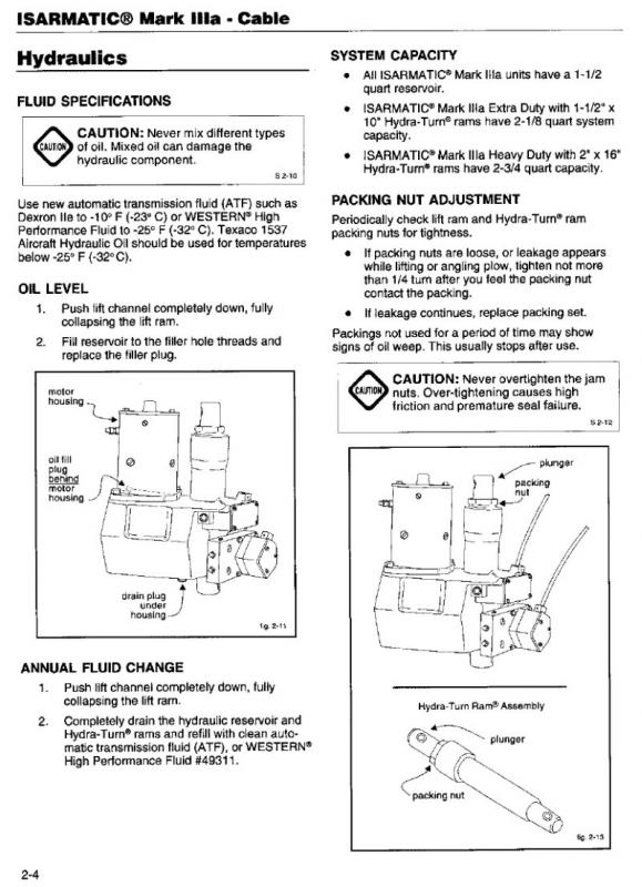 western unimount plow wiring diagram rails sailboat rigging parts for old plowsite here is a pdf cable plows just click on the link http www westernplows com 62880