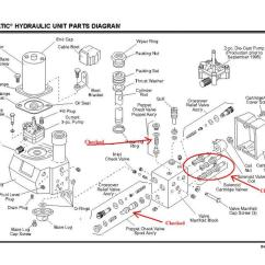 Western Unimount Relief Valve 2001 Dodge Ram 1500 Transmission Diagram Angle Problem Help Please Plowsite Jpg