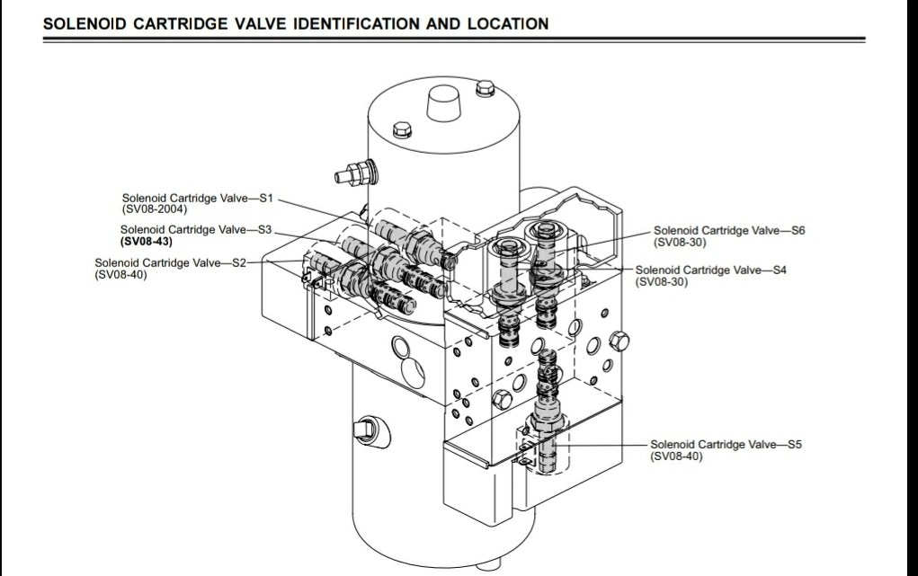 Fisher Ez V Solenoid Diagram. Fisher. Wiring Diagrams
