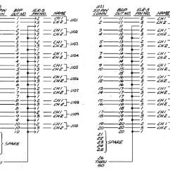 Rj12 Cat5 Wiring Diagram Branches Of Coronary Arteries Telex Rts Pinouts Pin Use Xlr