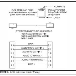 Rj12 Cat5 Wiring Diagram Honda Z50r Telex Rts Pinouts 1