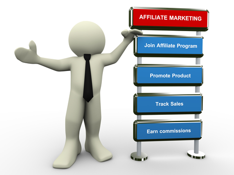 affiliate marketing is best