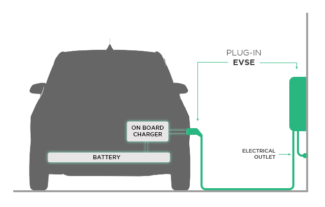 Basic Wiring Diagrams For Charger