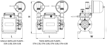 Fire Pump Gauges Fire Apparatus Gauges Wiring Diagram ~ Odicis