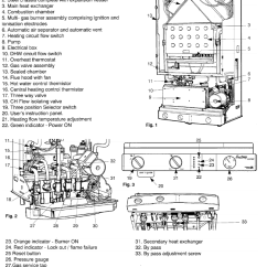 House Light Wiring Diagram Uk 2002 Toyota Camry Boiler Manuals: Chaffoteaux Britony Combi 80