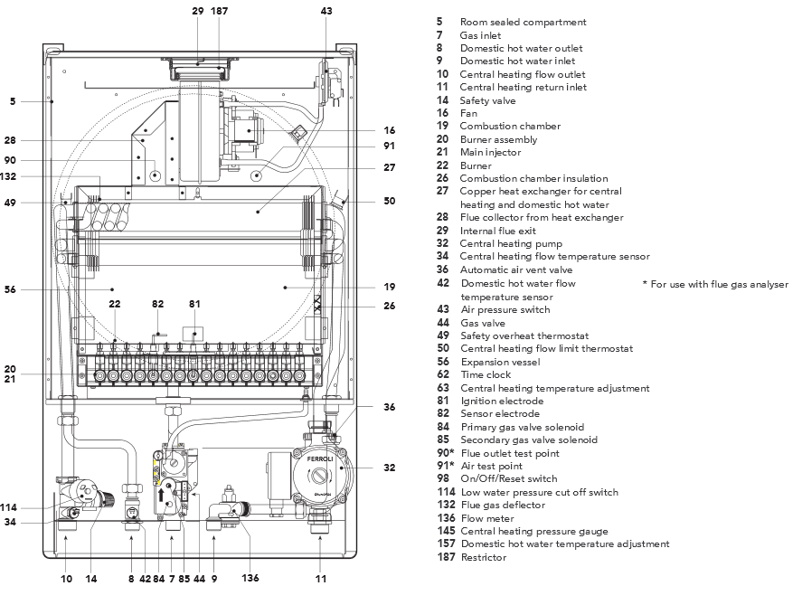 Boiler Manuals: Ferroli Falcon II Products