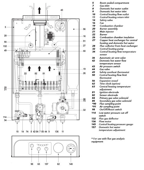 Boiler Manuals: Ferroli Modena 80E (MF02) Products