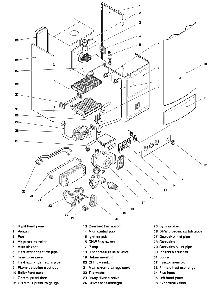 Boiler Manuals: Ideal C95FF Products