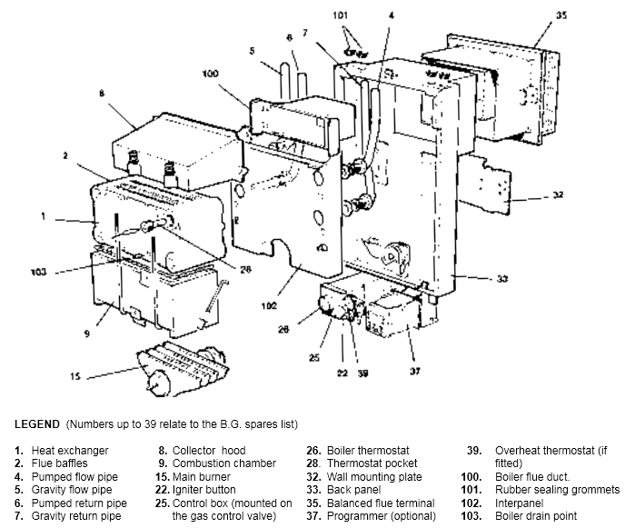 Boiler Manuals: Ideal Classic RS30