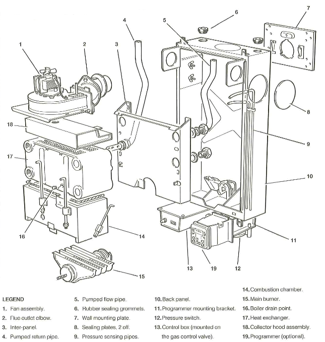 Boiler Manuals: Ideal Classic NF40 Products