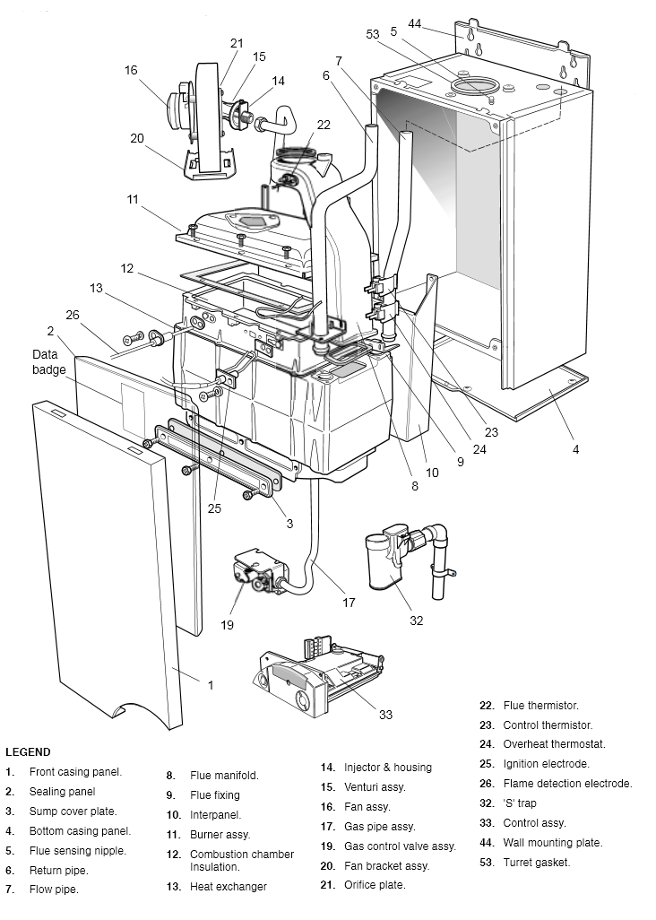 Boiler Installation: Ideal Boiler Installation Manual
