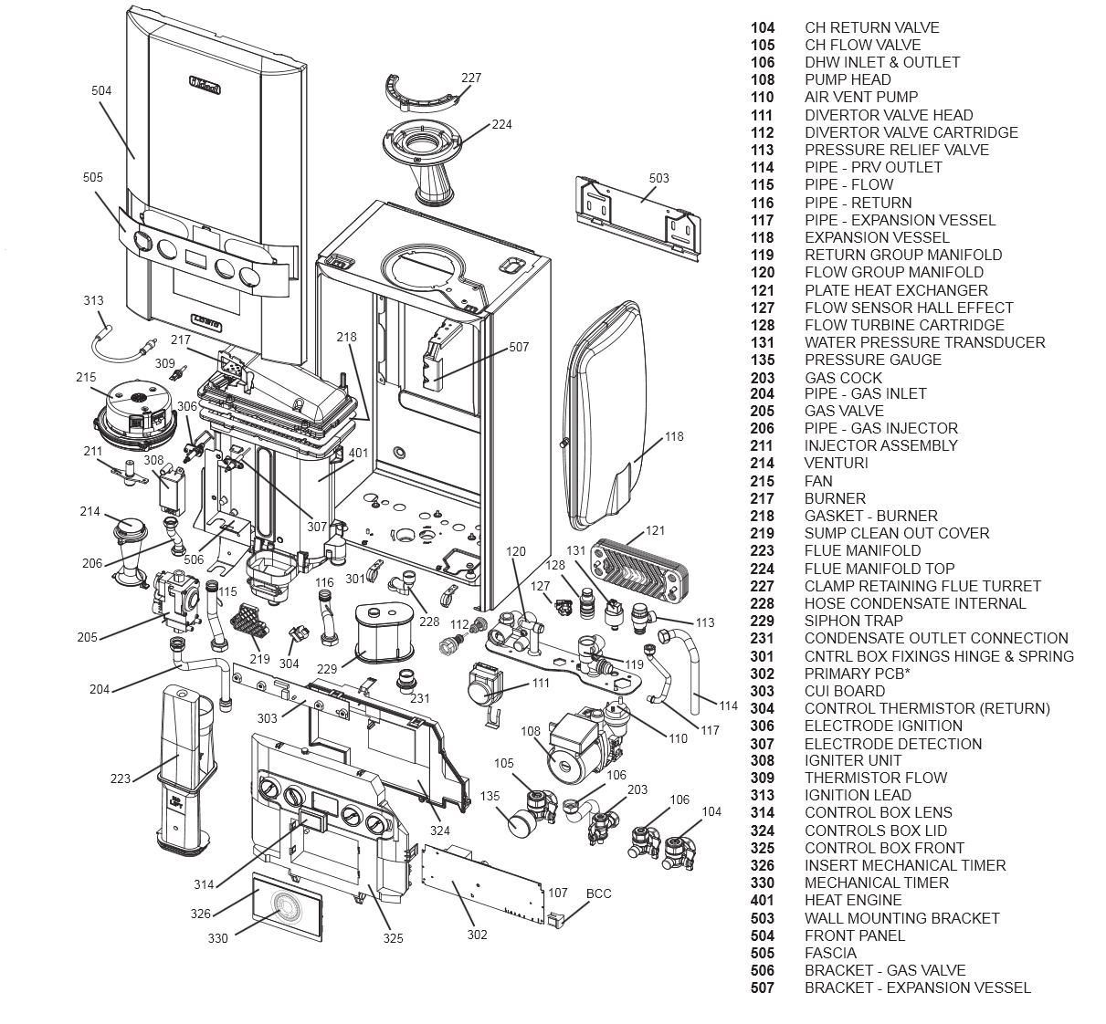 Boiler Manuals: Ideal Independent C24