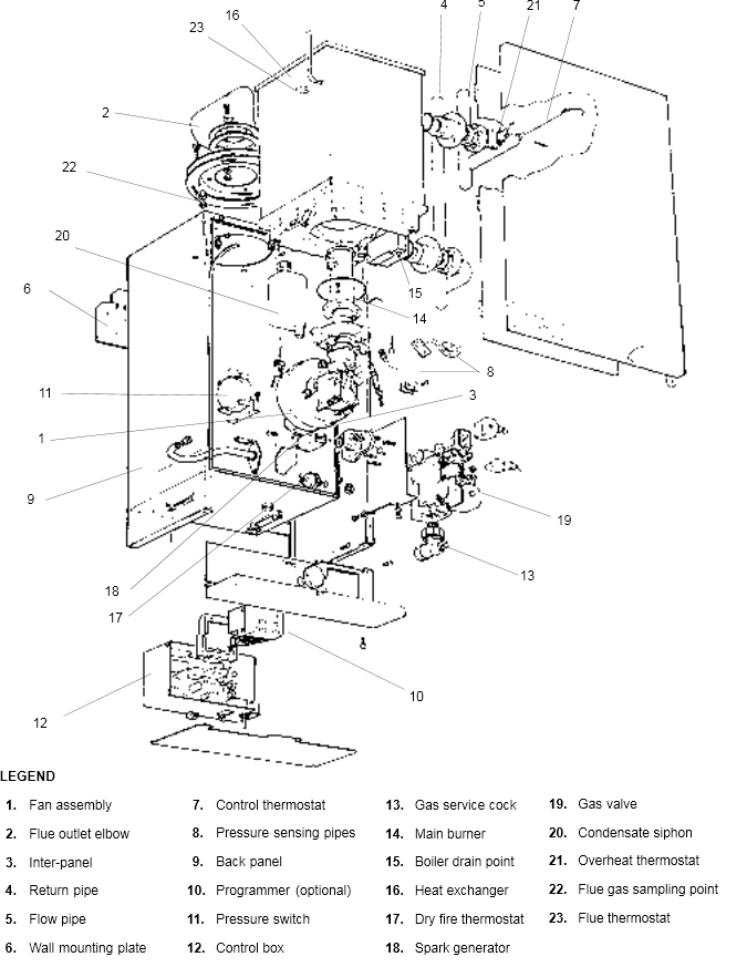Boiler Manuals: Ideal Minimiser FF30 Products