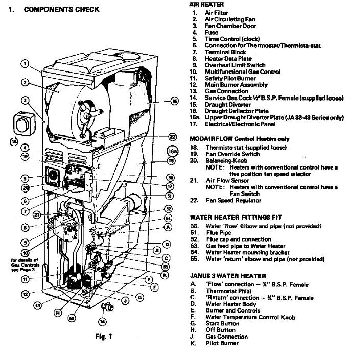 Boiler Manuals: Johnson&Starley J25-32 MAF